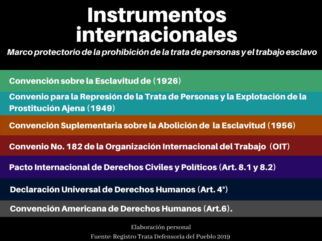Instrumentos Internacionales contra la trata de personas.